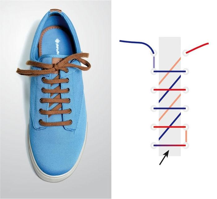 Tổng hợp những cách thắt dây giày ấn tượng mà dân sneaker nên biết?